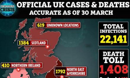 22141例!英政府投入7500万英镑带英国人回家,30万学生联署退还学费,专家:英国疫情已有趋缓迹象。