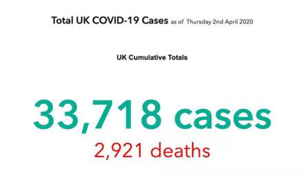 疫情快讯|全英累计确诊新冠病毒33718例(附地区分布)