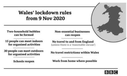喜大普奔~威尔士已结束防火墙封锁。
