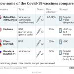 牛津疫苗怎么还不来?
