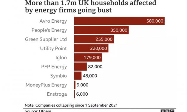 英国电费、气费将涨价!英国能源成本将进一步上升